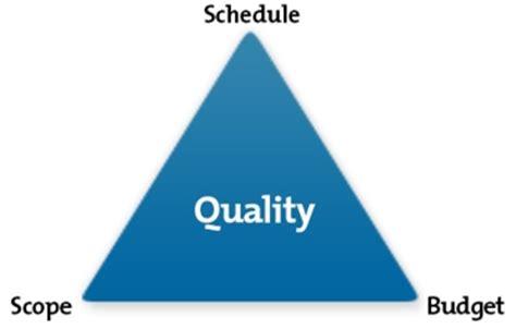 Project management dissertation proposal samples